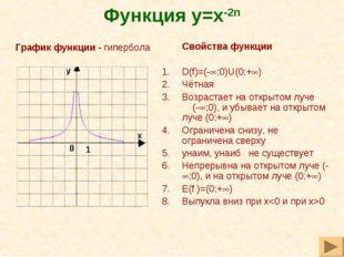 Функция y=x-2n Свойства функции D(f)=(-;0)U(0;+) Чётная Возрастает на откр