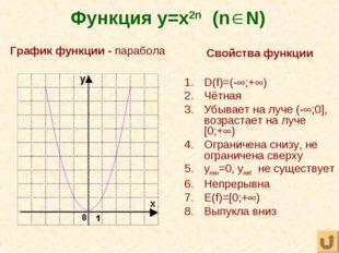 Функция y=x2n (n N) Свойства функции D(f)=(-;+) Чётная Убывает на луче (-;