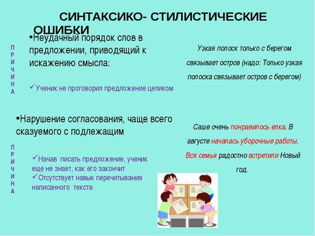 СИНТАКСИКО- СТИЛИСТИЧЕСКИЕ ОШИБКИ Неудачный порядок слов в предложении, прив...