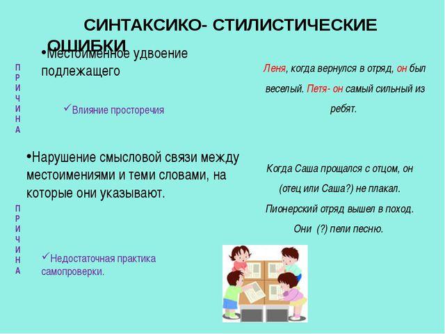 СИНТАКСИКО- СТИЛИСТИЧЕСКИЕ ОШИБКИ Местоименное удвоение подлежащего Леня, ко...
