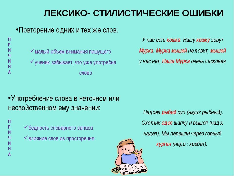 ЛЕКСИКО- СТИЛИСТИЧЕСКИЕ ОШИБКИ Повторение одних и тех же слов: У нас есть ко...