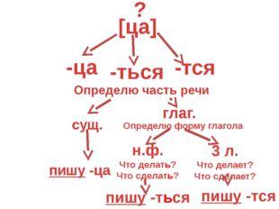 [ца] ? -ца -ться -тся Определю часть речи сущ. глаг. пишу -ца н.ф. Что делат