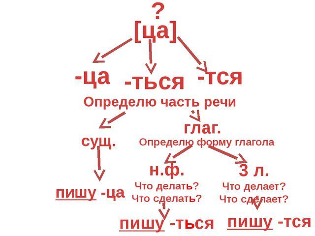 [ца] ? -ца -ться -тся Определю часть речи сущ. глаг. пишу -ца н.ф. Что делат...