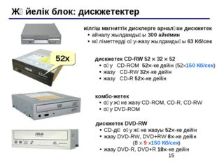 Жүйелік блок: дискжетектер иілгіш магниттік дисклерге арналған дискжетек айна