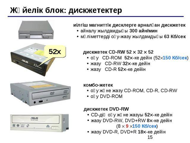 Жүйелік блок: дискжетектер иілгіш магниттік дисклерге арналған дискжетек айна...