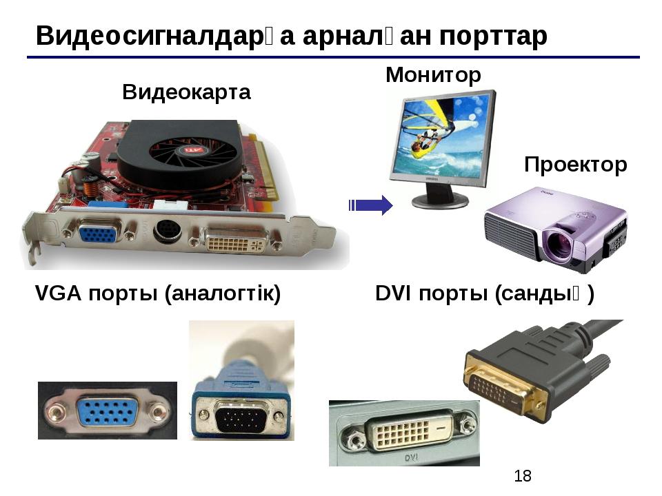 Видеосигналдарға арналған порттар VGA порты (аналогтік) DVI порты (сандық) Ви...
