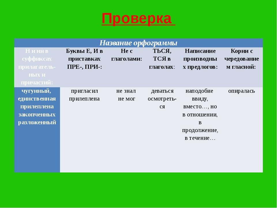 Проверка Названиеорфограммы Н иннвсуффиксахприлагатель-ныхипричастий: БуквыЕ,...