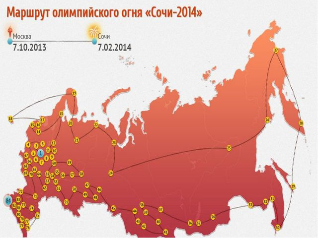 Олимпийский огонь ЭстафетаОлимпийского огня началась в Москве7 октября 2013...