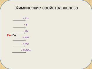 Химические свойства железа + Cl2 + S + O2 Fe-e + H2O +HCl + CuSO4