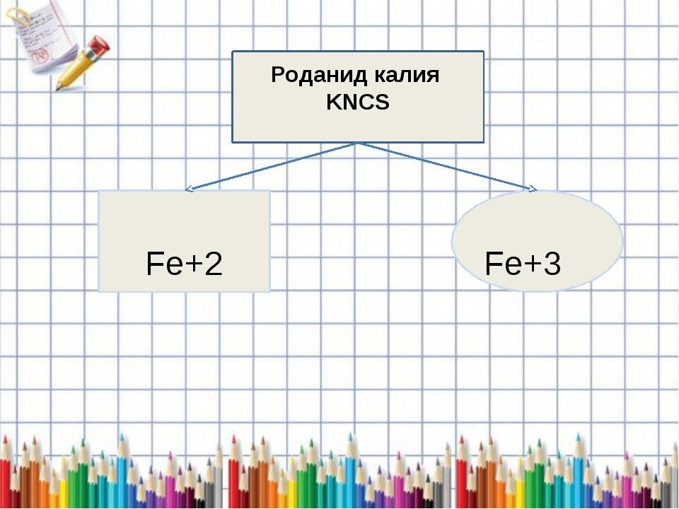 какому фон для презентации математика Перово Метро Партизанская