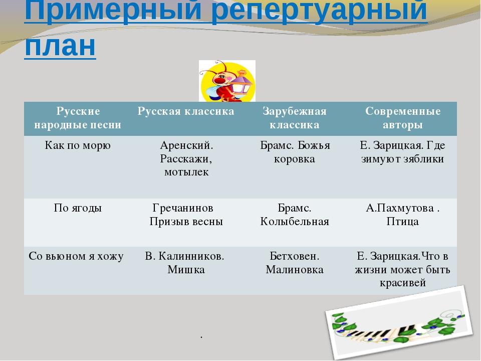 Примерный репертуарный план . Русские народные песниРусская классикаЗарубеж...
