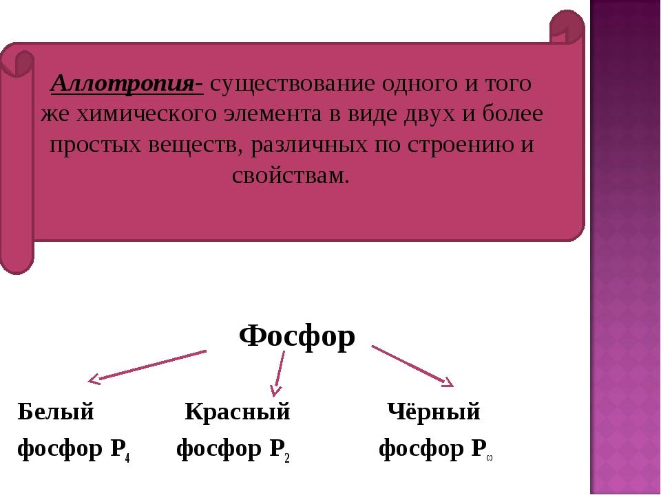 Фосфор Белый Красный Чёрный фосфор Р4 фосфор Р2 фосфор Р∞ Аллотропия- существ...