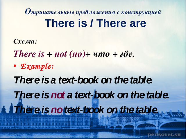 Отрицательные предложения с конструкцией There is / There are Схема: There is...