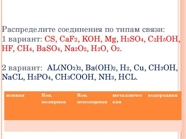 Распределите соединения по типам связи: 1 вариант: CS, CaF2, KOH, Mg, H2SO4,...