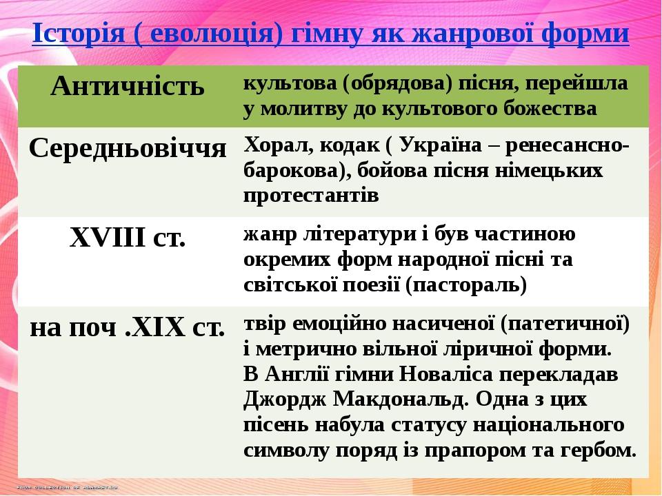 Історія ( еволюція) гімну як жанрової форми Античність культова (обрядова) пі...