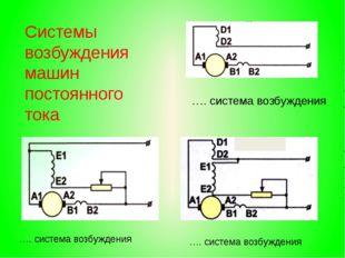 Системы возбуждения машин постоянного тока …. система возбуждения …. система