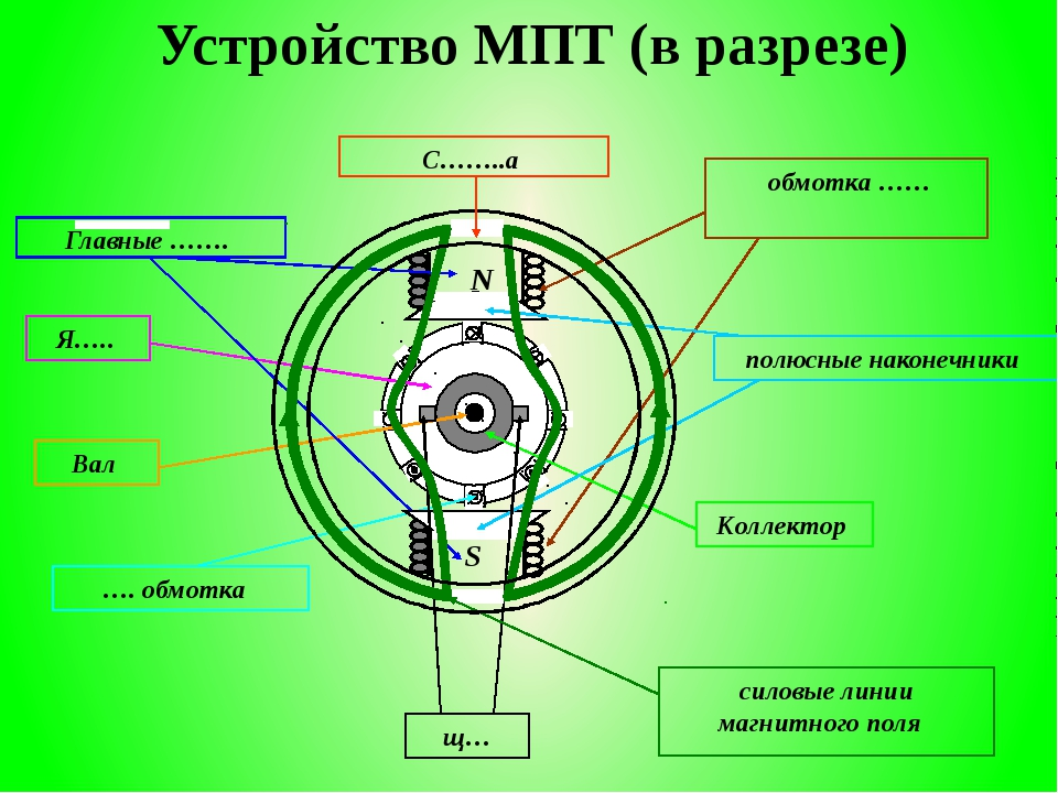 Устройство МПТ (в разрезе) полюсные наконечники