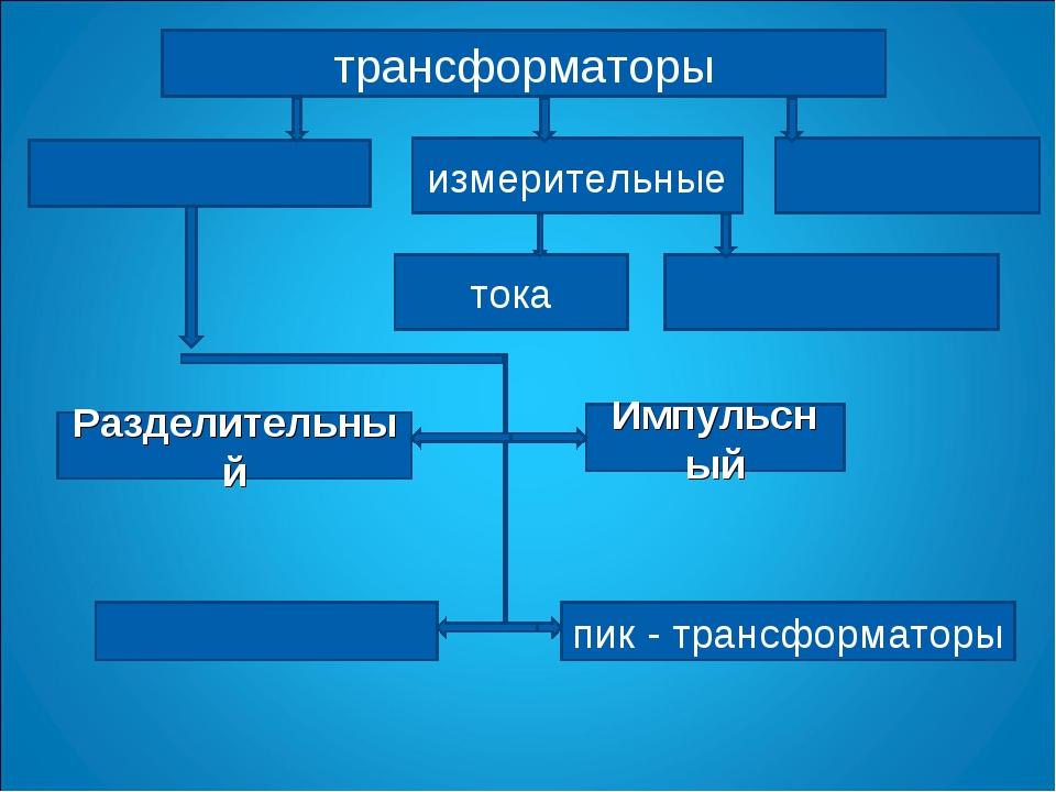 трансформаторы измерительные тока Разделительный Импульсный пик - трансформат...