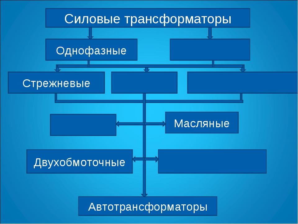 Силовые трансформаторы Однофазные Стрежневые Масляные Двухобмоточные Автотран...