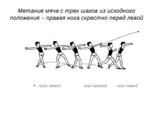 Метание мяча с трех шагов из исходного положения – правая нога скрестно перед