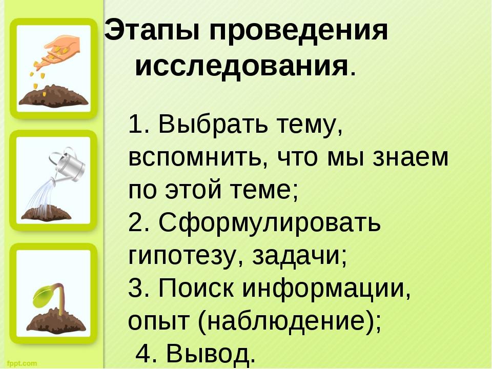 Этапы проведения исследования. 1. Выбрать тему, вспомнить, что мы знаем по эт...