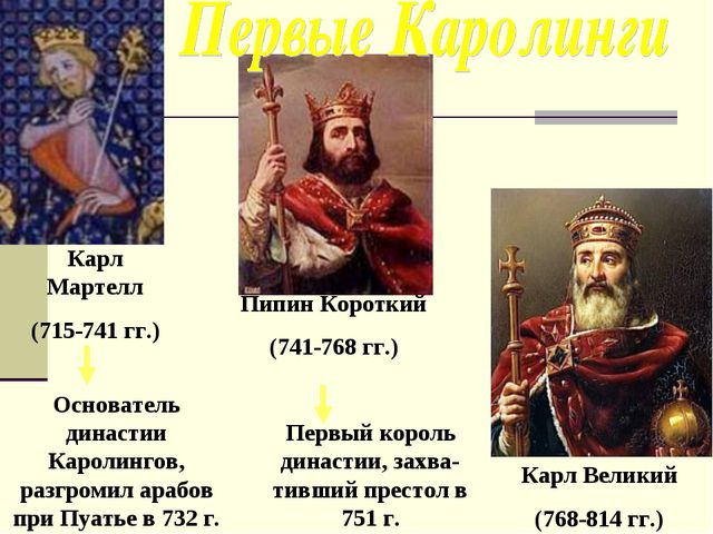 Карл Мартелл (715-741 гг.) Пипин Короткий (741-768 гг.) Карл Великий (768-814...