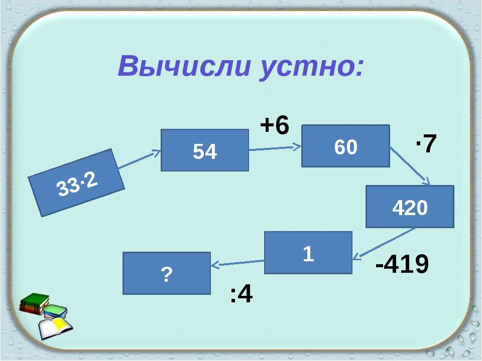 Вычисли устно: 33·2 54 60 420 1 ? +6 ·7 -419 :4