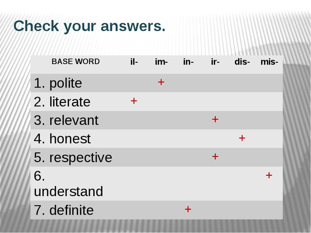 Check your answers. BASEWORD il- im- in- ir- dis- mis- 1. polite + 2. literat...