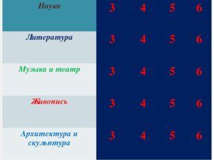 Александр Степанович Попов, он изобрел радио