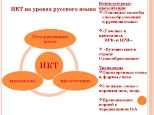 ИКТ на уроках русского языка Компьютерные презентации «Основные способы слово