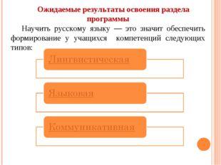 Ожидаемые результаты освоения раздела программы Научить русскому языку — это