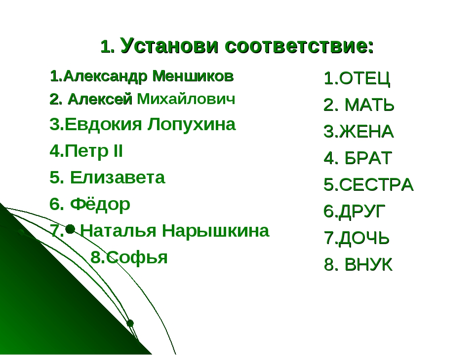 1. Установи соответствие: 1.Александр Меншиков 2. Алексей Михайлович 3.Евдоки...