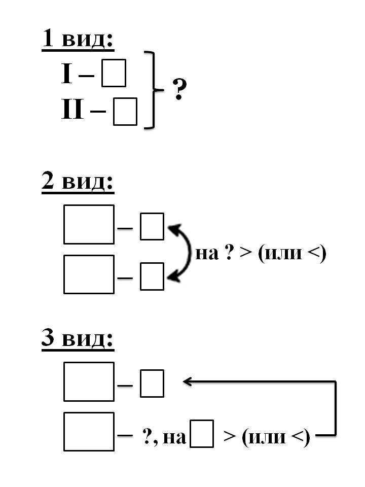 C:\Users\ACER\Desktop\задачи1.jpg