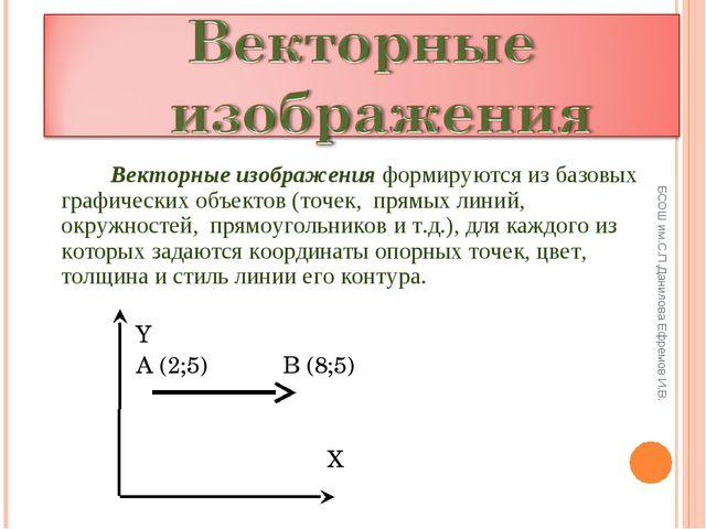 БСОШ им.С.П.Данилова Ефремов И.В. Векторные изображения формируются из базо...