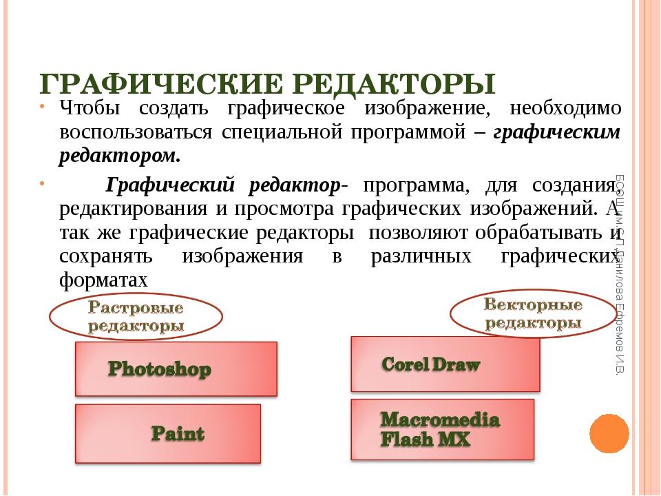 ГРАФИЧЕСКИЕ РЕДАКТОРЫ Чтобы создать графическое изображение, необходимо воспо...