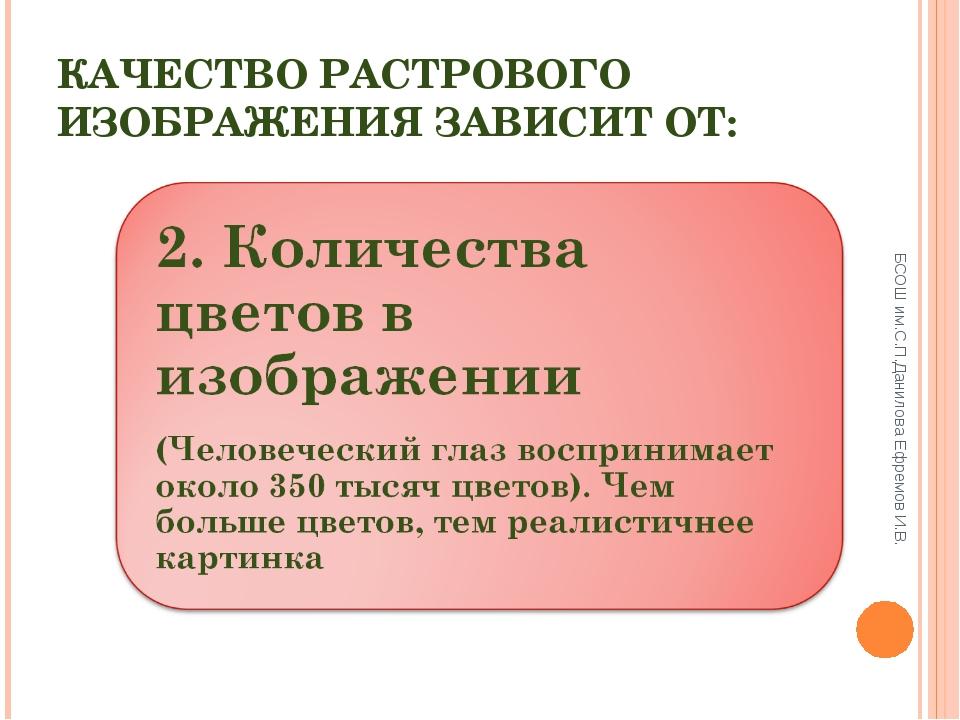КАЧЕСТВО РАСТРОВОГО ИЗОБРАЖЕНИЯ ЗАВИСИТ ОТ: БСОШ им.С.П.Данилова Ефремов И.В....