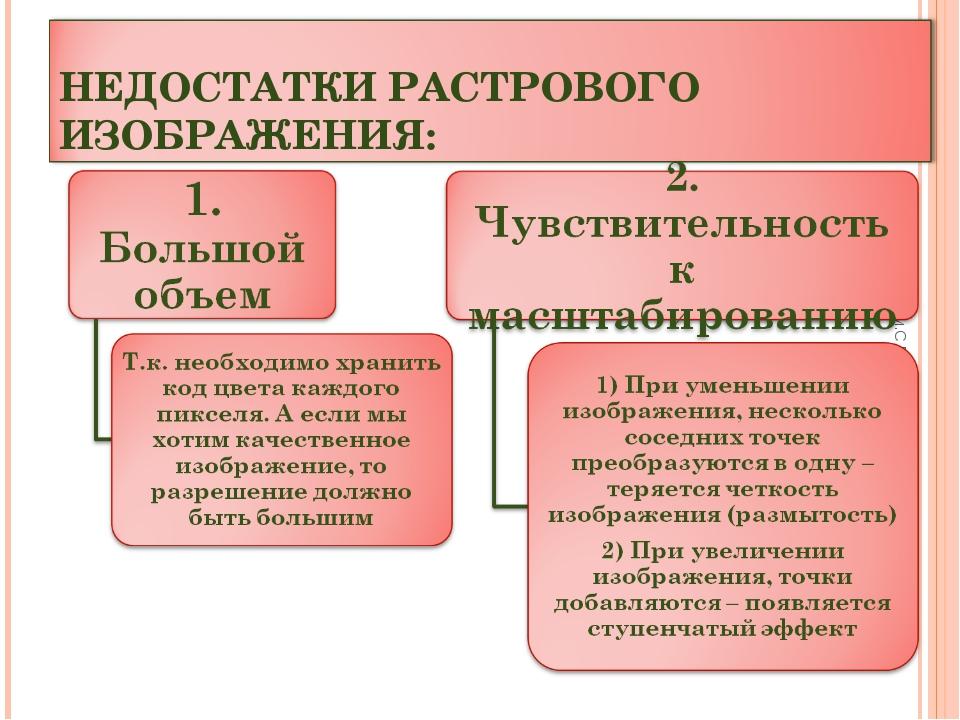 БСОШ им.С.П.Данилова Ефремов И.В. БСОШ им.С.П.Данилова Ефремов И.В.
