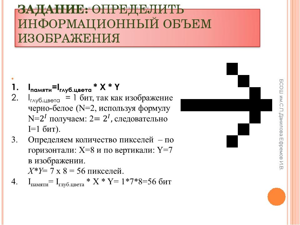 БСОШ им.С.П.Данилова Ефремов И.В....