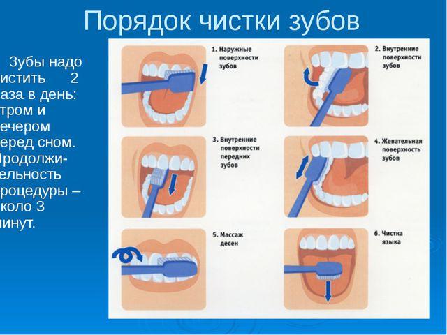 Порядок чистки зубов Зубы надо чистить 2 раза в день: утром и вечером перед с...