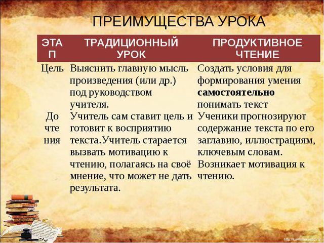 ПРЕИМУЩЕСТВА УРОКА ЭТАП ТРАДИЦИОННЫЙ УРОК ПРОДУКТИВНОЕ ЧТЕНИЕ Цель Выяснитьгл...