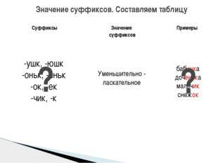 ? ? -анин, -янин -ан, -ян, -ец Житель какой – либо страны (города) россиянин