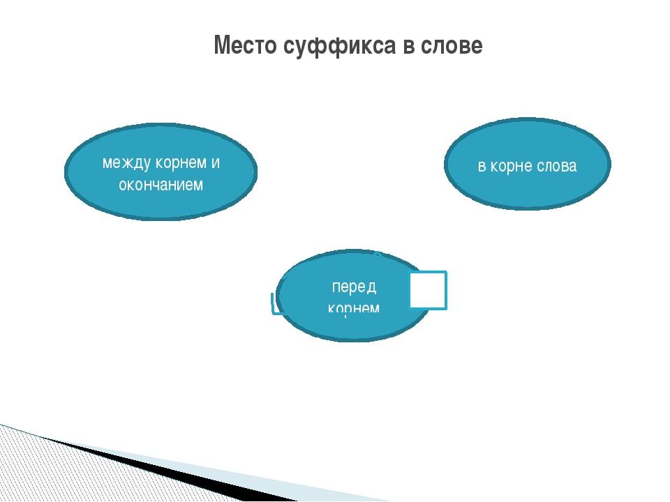 Значение суффиксов. Составляем таблицу -ушк, -юшк -оньк, -еньк -ок, -ек -чик,...