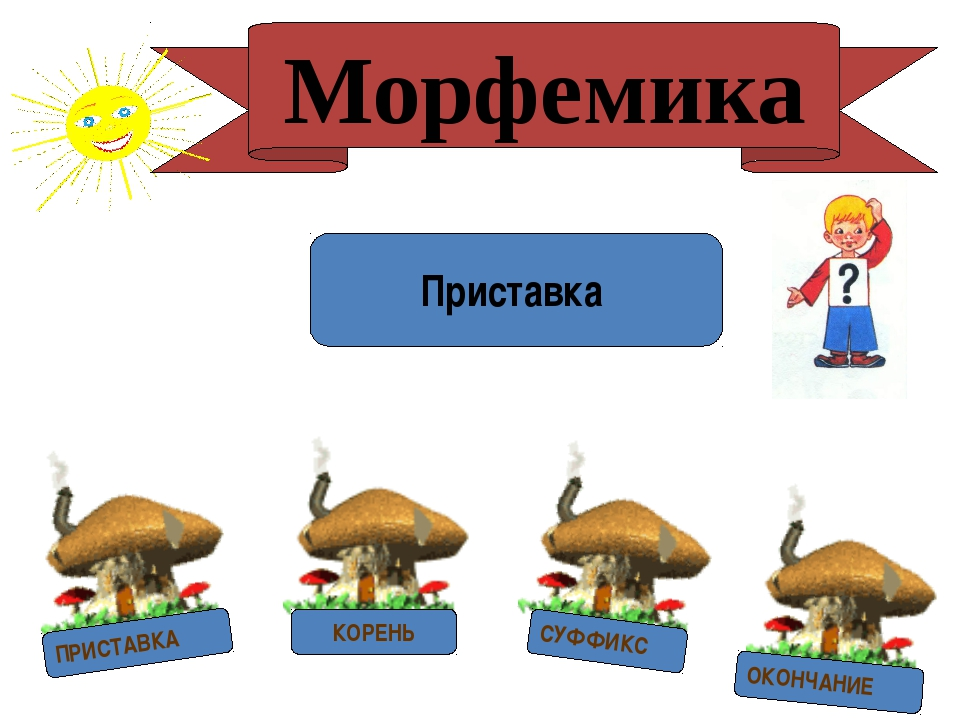 Морфемика Приставка ПРИСТАВКА КОРЕНЬ СУФФИКС ОКОНЧАНИЕ