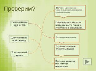 Проверим? Цитогинетический метод Близнецовый метод Генеалогический метод Сост