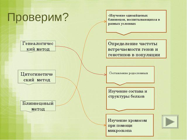 Проверим? Цитогинетический метод Близнецовый метод Генеалогический метод Сост...