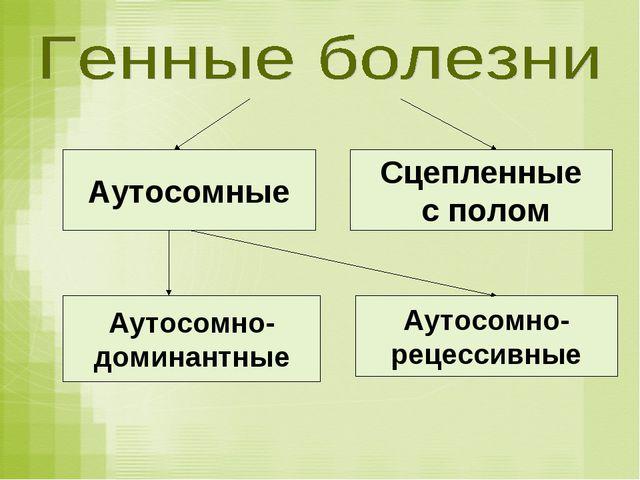 Аутосомные Сцепленные с полом Аутосомно- доминантные Аутосомно- рецессивные
