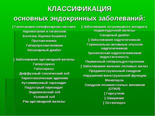 КЛАССИФИКАЦИЯ основных эндокринных заболеваний: [ Гипоталамо-гипофизарная си