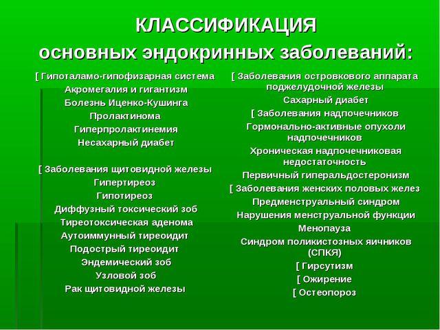КЛАССИФИКАЦИЯ основных эндокринных заболеваний: [ Гипоталамо-гипофизарная си...