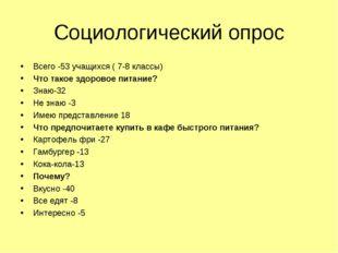 Социологический опрос Всего -53 учащихся ( 7-8 классы) Что такое здоровое пит