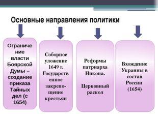 Основные направления политики Ограничение власти Боярской Думы – создание при